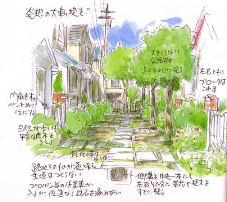 Image from <i>Totoro no Sumu Ie</i>